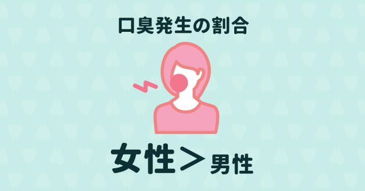 口臭は女性のほうがキツい!?原因と5つの予防法